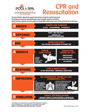 CPR Resuscitation Chart / Safety Sign for Swimming Pools & Spa (Orange)